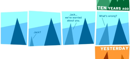 Extract from the interactive comic Jacks Abstraction by Daniel Merlin Goodbrey